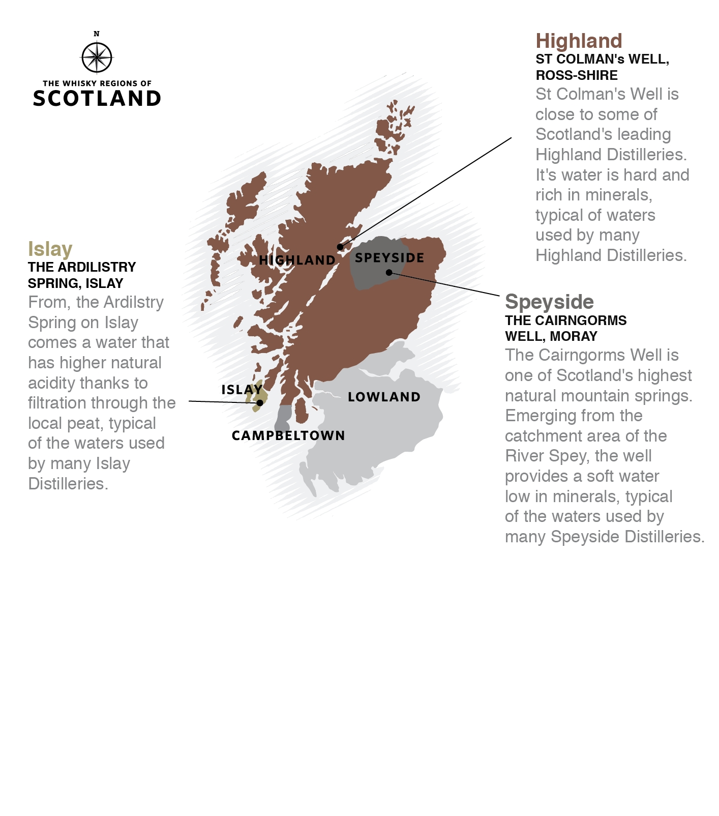 Uisge-Source-Whisky-Regions-Map
